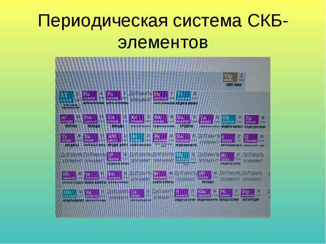 Периодическая система СКБ-элементов