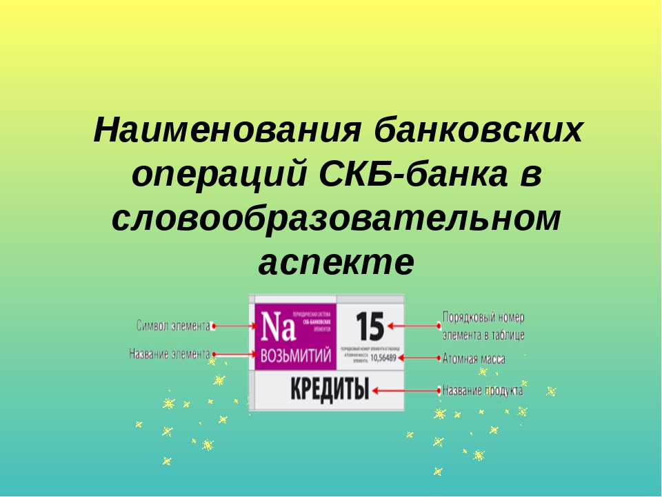 Наименования банковских операций СКБ-банка в словообразовательном аспекте