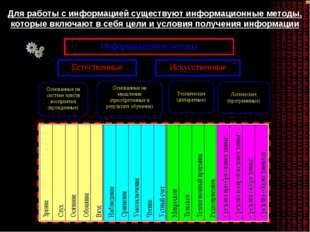 Для работы с информацией существуют информационные методы, которые включают в