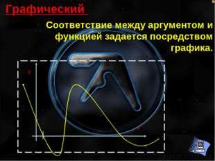 Графический Соответствие между аргументом и функцией задается посредством гра