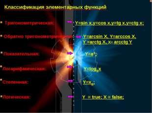Классификация элементарных функций Тригонометрическая: Y=sin x,y=cos x,y=tg x