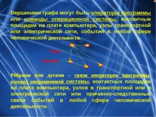 Вершинами графа могут быть операторы программы или команды операционной систе