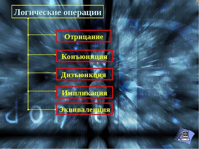 Отрицание Логические операции Конъюнкция Дизъюнкция Импликация Эквиваленция