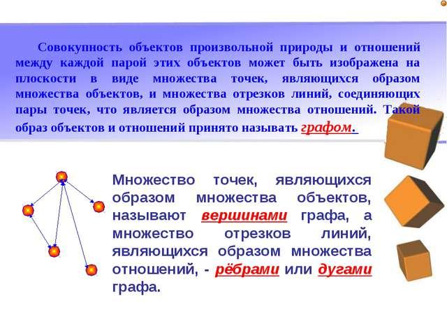 Совокупность объектов произвольной природы и отношений между каждой парой эти...