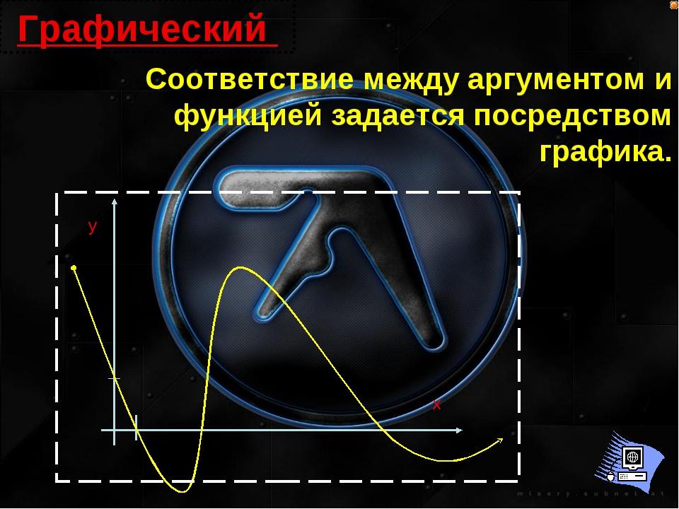 Графический Соответствие между аргументом и функцией задается посредством гра...
