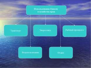 Использование Енисея в хозяйстве края Транспорт Рыбный промысел Отдых Водопол