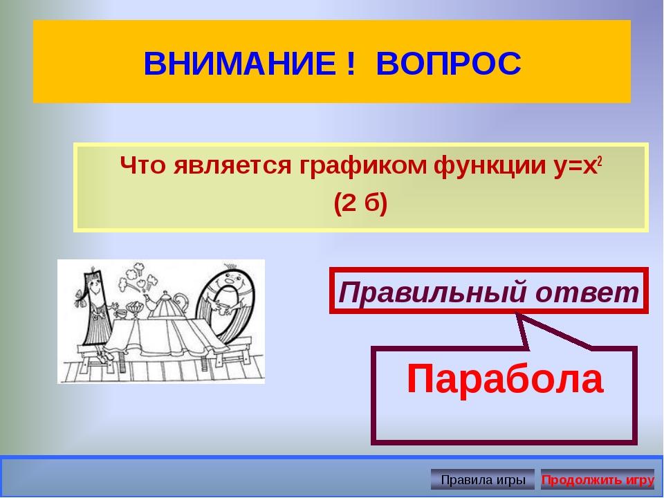 ВНИМАНИЕ ! ВОПРОС Что является графиком функции у=х2 (2 б) Правильный ответ П...