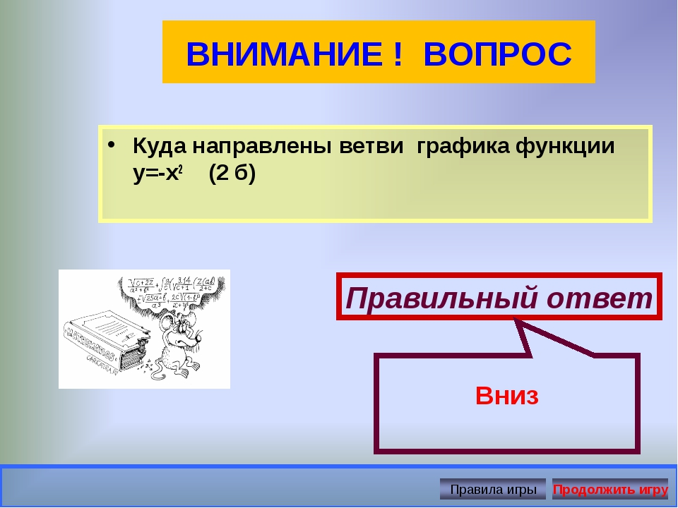 ВНИМАНИЕ ! ВОПРОС Куда направлены ветви графика функции у=-х2 (2 б) Правильны...