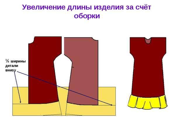 ½ ширины детали внизу Увеличение длины изделия за счёт оборки Если вы хотите...