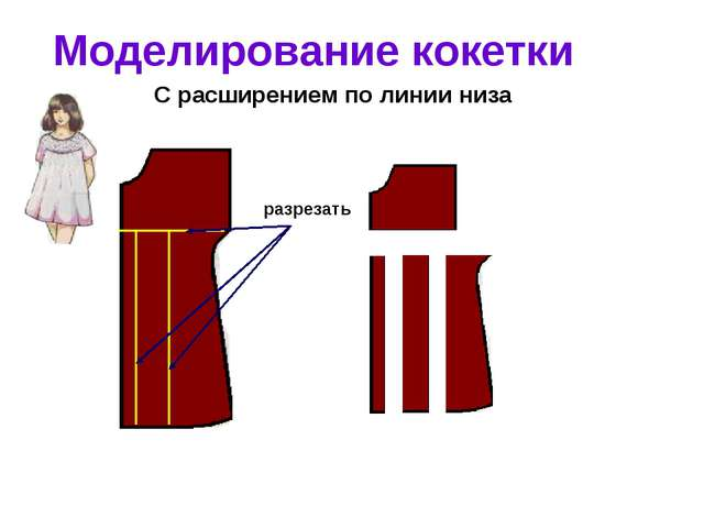 Моделирование кокетки С расширением по линии низа разрезать