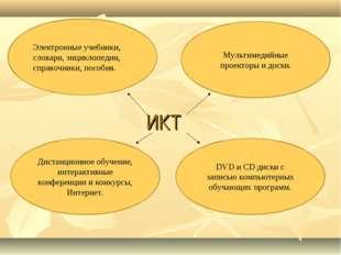 ИКТ Мультимедийные проекторы и доски. Дистанционное обучение, интерактивные к