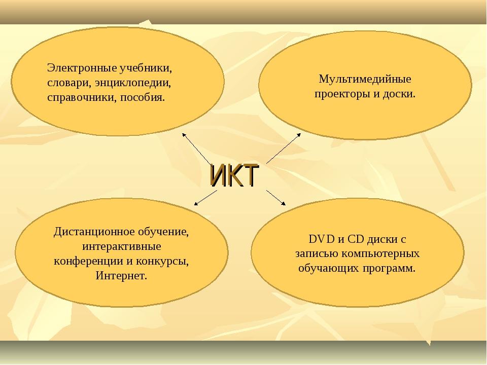 ИКТ Мультимедийные проекторы и доски. Дистанционное обучение, интерактивные к...