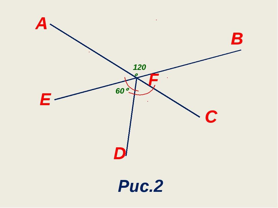 B F C A E 120 60 Рис.2 D