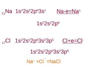11Na 1s22s22p63s1 17Cl 1s22s22p63s23p5 1s22s22p6 1s22s22p63s23p6 Na-e=Na+ Cl+