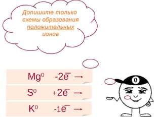 Допишите только схемы образования положительных ионов