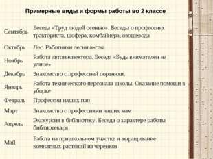Примерные виды и формы работы во 2 классе Сентябрь Беседа «Труд людей осенью