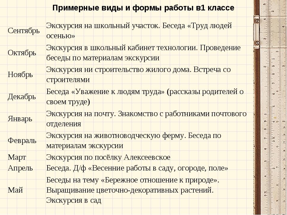 Примерные виды и формы работы в1 классе Сентябрь Экскурсия на школьный участ...