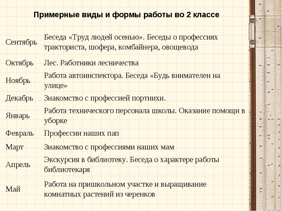 Примерные виды и формы работы во 2 классе Сентябрь Беседа «Труд людей осенью...