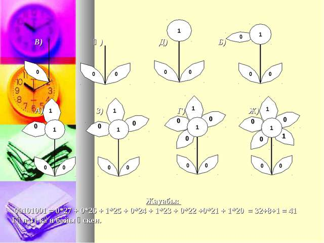 В) Ә) Д) Б) А) З) Г) Ж) Жауабы: 00101001 = 0*27 + 0*26 + 1*25 + 0*24 + 1*23 +...