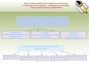 Содержание проектно-исследовательской деятельности Функции проектно-исследова