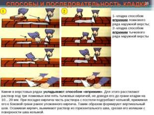 2 1- кладка способом вприжим ложкового ряда наружной версты; 2- кладка способ