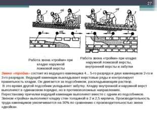 Работа звена «тройки» при кладке наружной ложковой версты Работа звена «тройк
