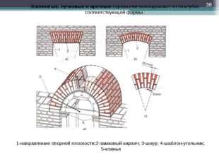 * 1-направление опорной плоскости;2-замковый кирпич; 3-шнур; 4-шаблон-угольни