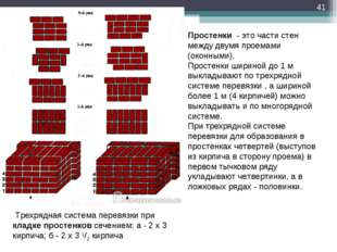 * Простенки - это части стен между двумя проемами (оконными). Простенки ширин