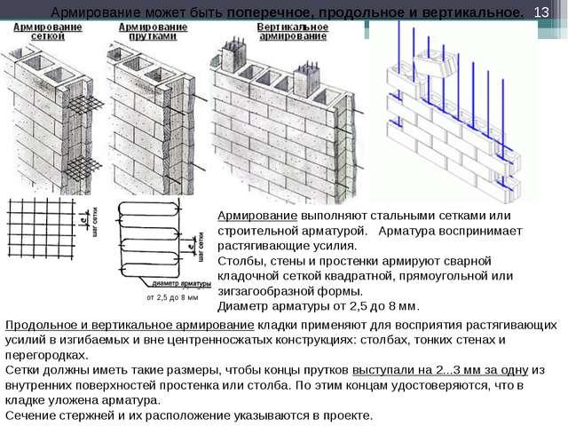 * Армирование может быть поперечное, продольное и вертикальное. от 2,5 до 8 м...