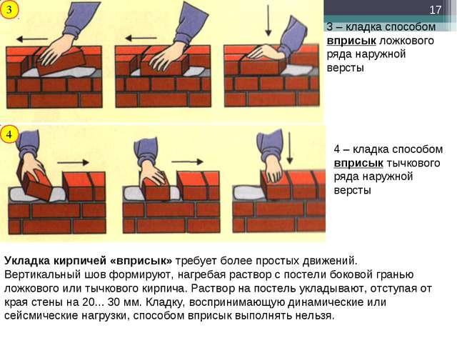 3 3 – кладка способом вприсык ложкового ряда наружной версты 4 – кладка спосо...