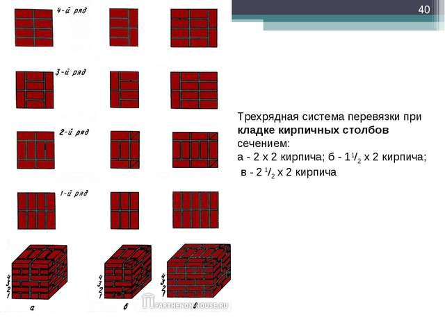 * Трехрядная система перевязки при кладке кирпичных столбов сечением: а - 2 х...