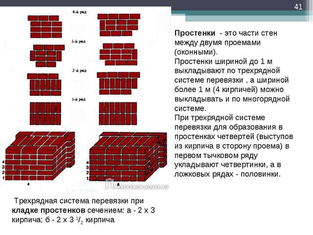 * Простенки - это части стен между двумя проемами (оконными). Простенки ширин...
