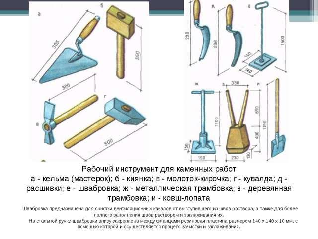 Рабочий инструмент для каменных работ а - кельма (мастерок); б - киянка; в -...