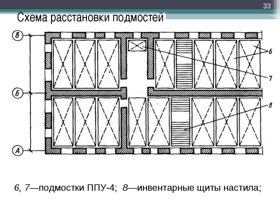 Схема расстановки подмостей * 6, 7—подмостки ППУ-4; 8—инвентарные щиты настила;