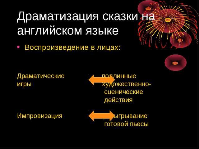 Драматизация сказки на английском языке Воспроизведение в лицах: Драматически...