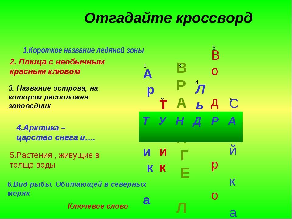 Отгадайте кроссворд 1.Короткое название ледяной зоны А р к Т и к а 2. Птица с...