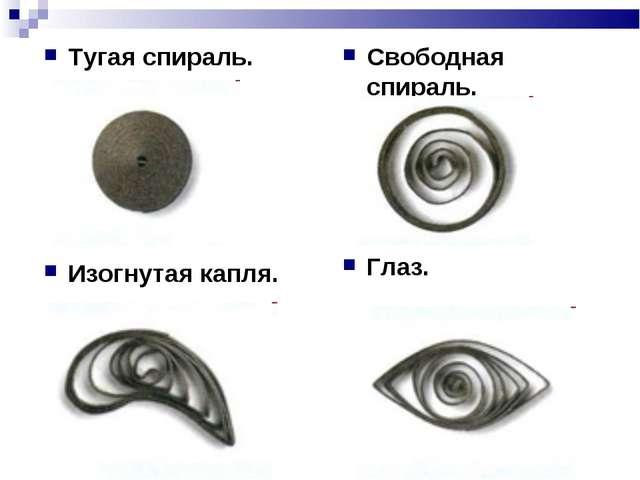 Тугая спираль. Изогнутая капля. Свободная спираль. Глаз.