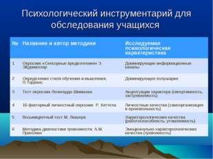 Психологический инструментарий для обследования учащихся №Название и автор м