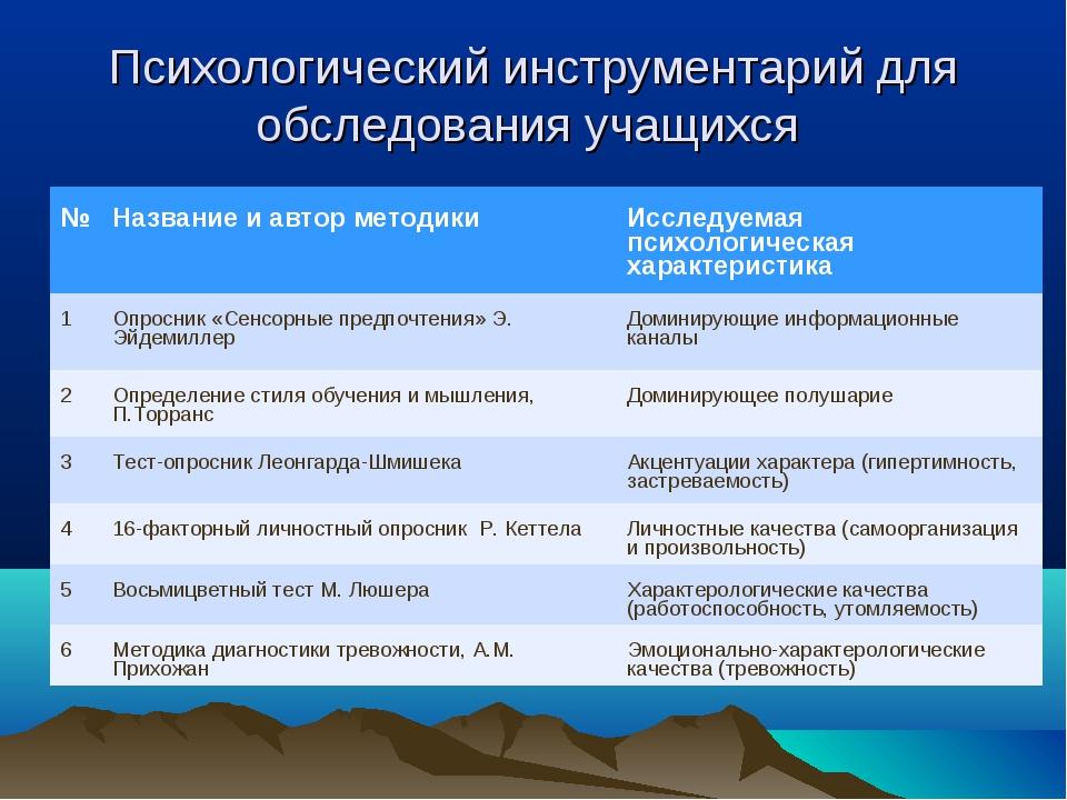 Психологический инструментарий для обследования учащихся №Название и автор м...