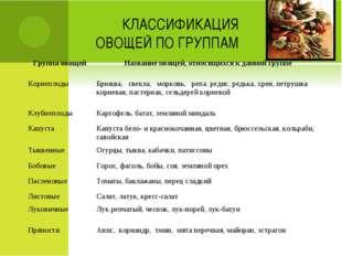 КЛАССИФИКАЦИЯ ОВОЩЕЙ ПО ГРУППАМ Группа овощейНазвание овощей, относящихся к
