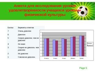 Анкета для исследования уровня удовлетворенности учащихся уроками физической