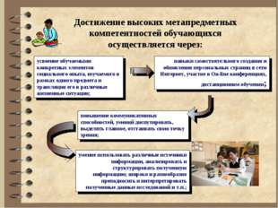 умение использовать различные источники информации, анализировать и структур