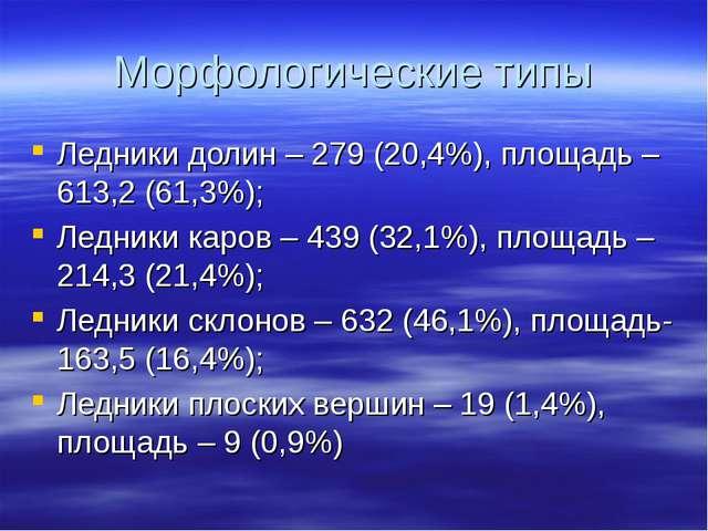 Морфологические типы Ледники долин – 279 (20,4%), площадь – 613,2 (61,3%); Ле...