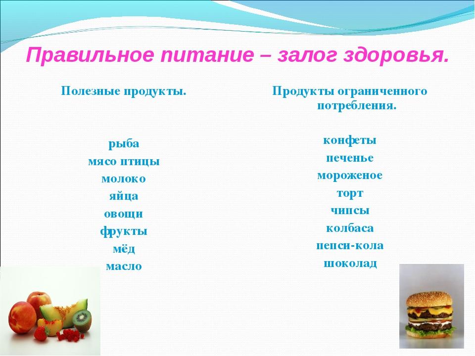 Правильное питание – залог здоровья. Полезные продукты. рыба мясо птицы молок...
