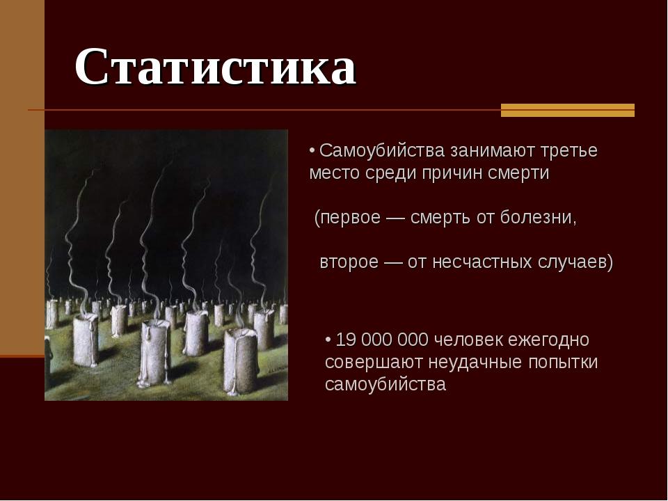Статистика Самоубийства занимают третье место среди причин смерти (первое — с...