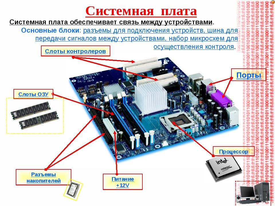Системная плата Порты Процессор Слоты контролеров Слоты ОЗУ Питание +12V Разъ...
