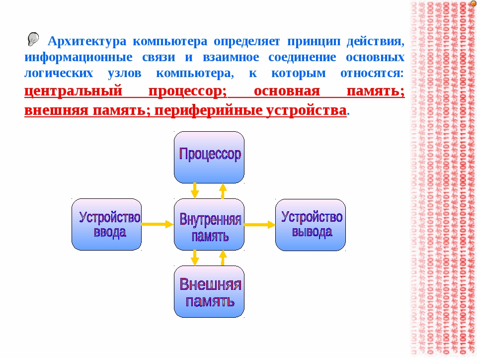 Архитектура компьютера определяет принцип действия, информационные связи и вз...