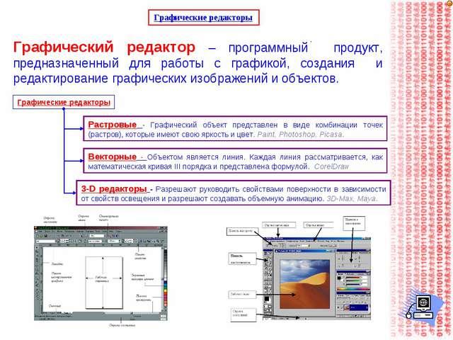 Графические редакторы Графический редактор – программный продукт, предназначе...