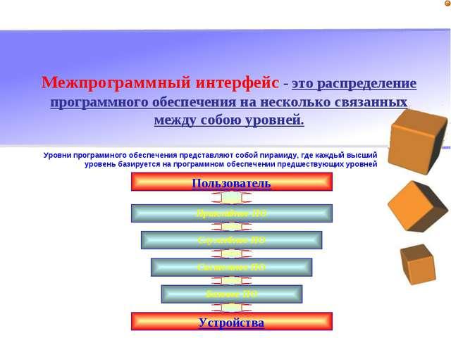 Межпрограммный интерфейс - это распределение программного обеспечения на неск...