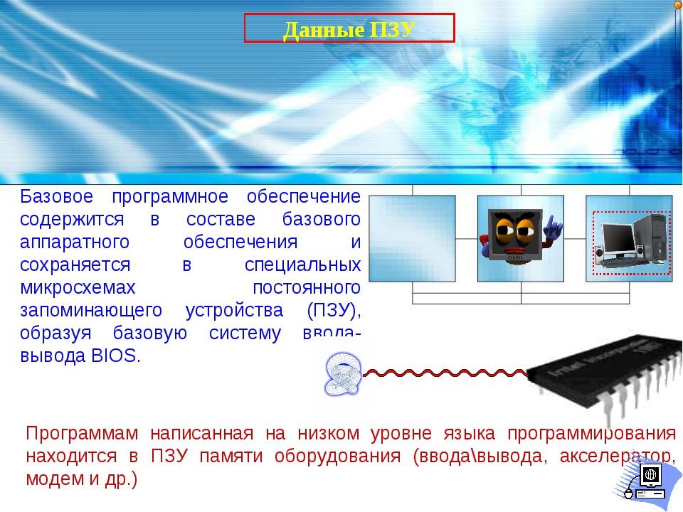 Данные ПЗУ Программам написанная на низком уровне языка программирования нахо...